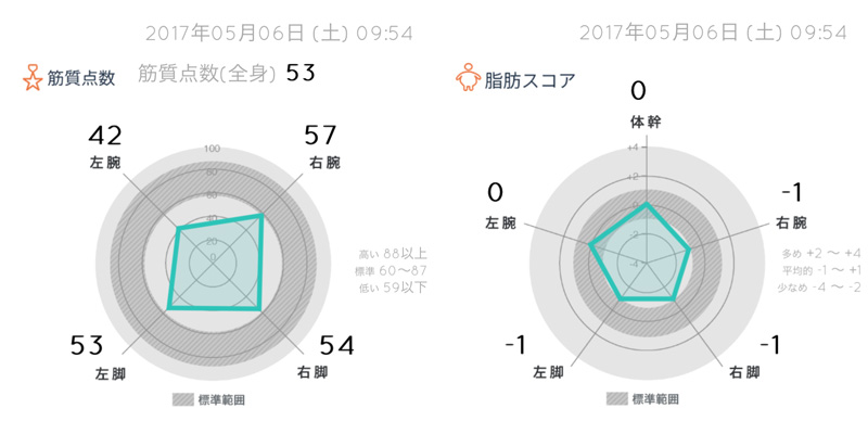 BifukkinChallenge_week15_AsamiYamashita01