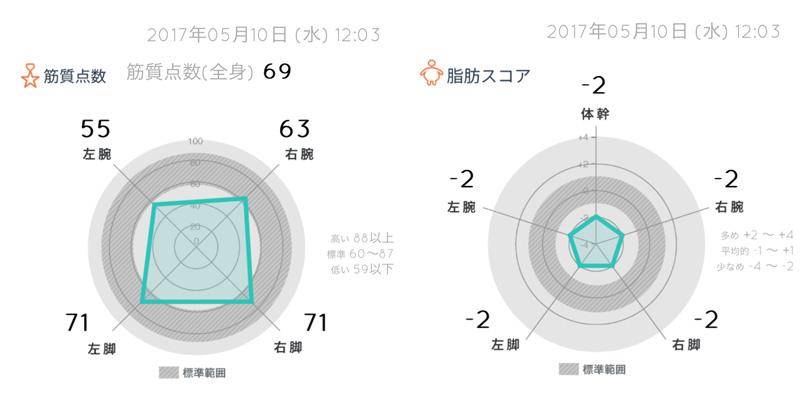 BifukkinChallenge_week15_NarumiNakakita01