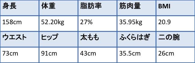 FuyumiMori_Before_data