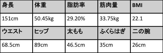KazumiOtani_Before_data01