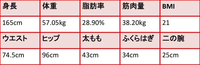 YukaMastumoto_before_data02
