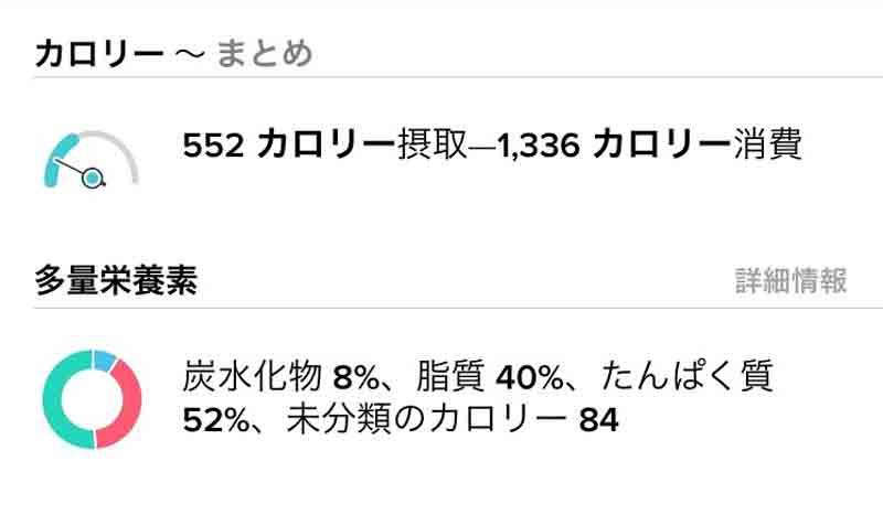 RIZAP_KazumiOtani_week01f