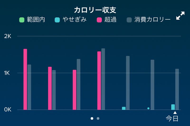 RIZAP_MoriFuyumi_week01f