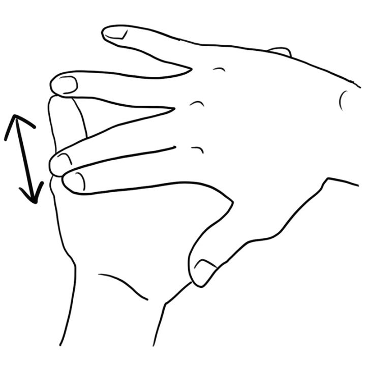 指ヨガのやり方の説明イラスト