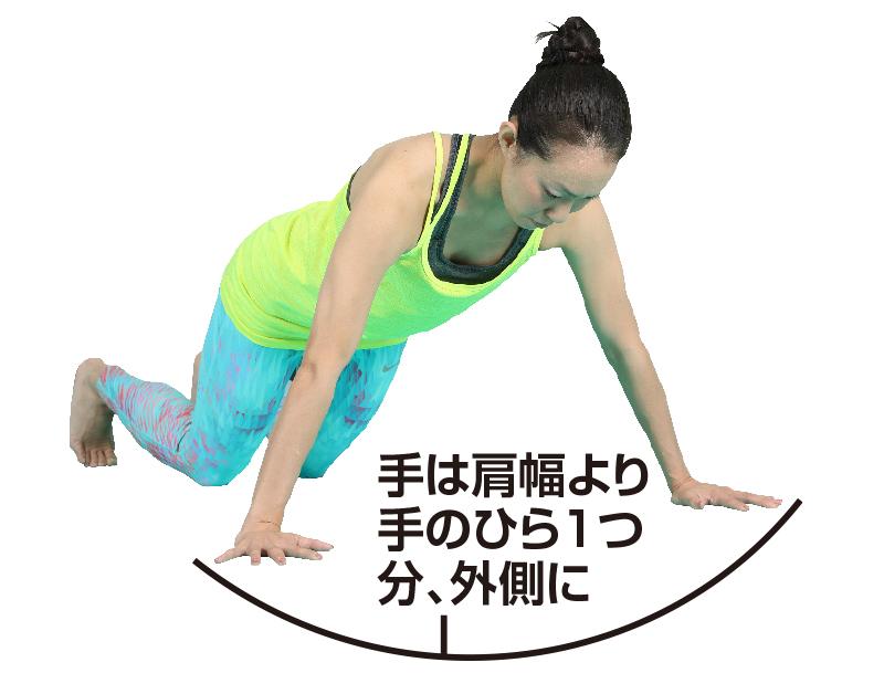四つん這いになり、肩幅より手のひら1つ分、外側に手を置き、指先は前に向けている女性