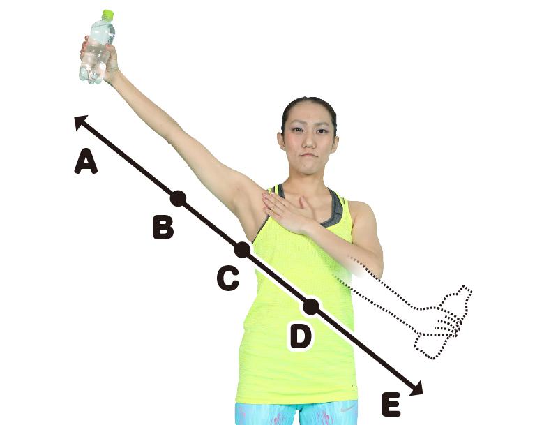 ダンベルを右手で持って右上に掲げ、左手で右の肩甲骨あたりを触る女性