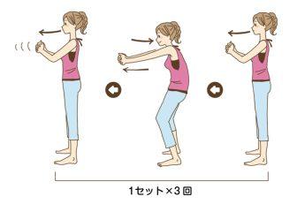 肩こり改善、体が若返る「肺ストレッチ」マスクでダイエット効果も!