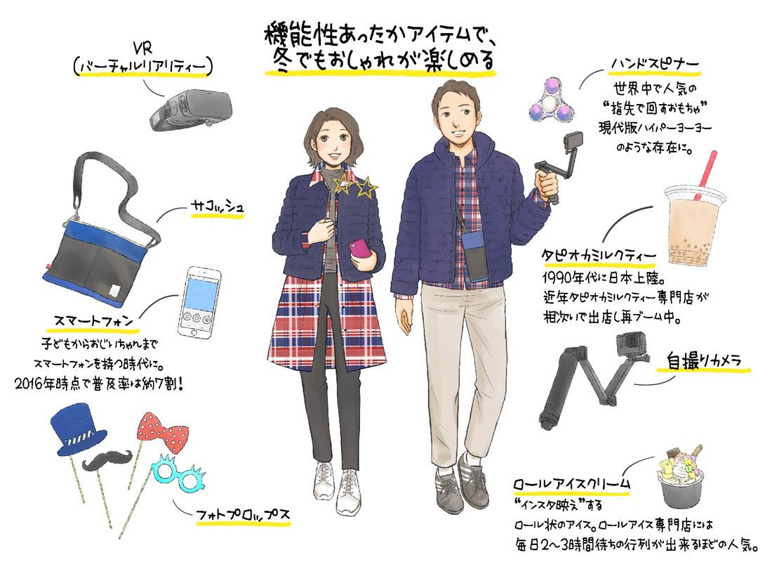 平成30年の冬のファッションを示したイラスト