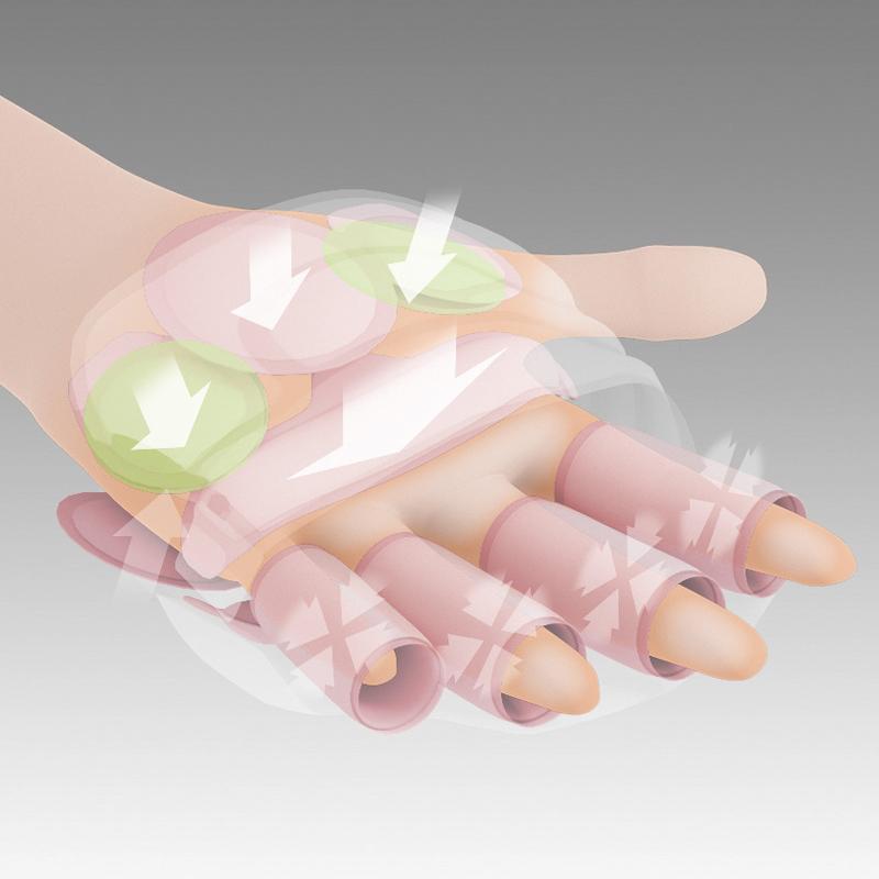 エアバッグが指と手のひらを包み込む
