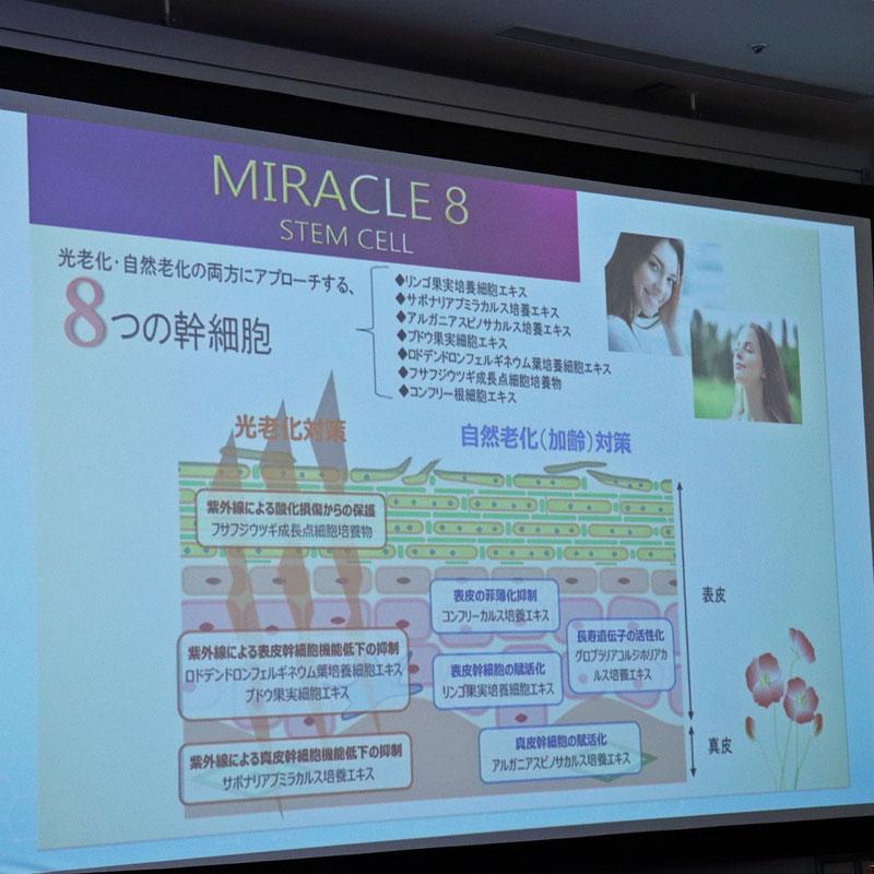 アンチエイジング美容液『ミラエイト』を説明するスクリーン