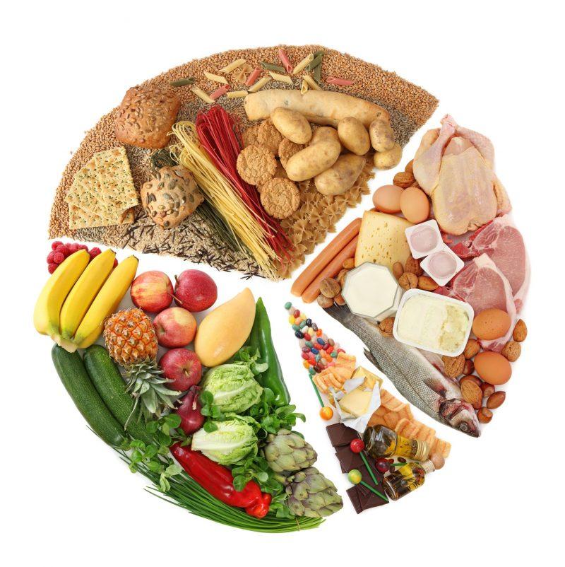 パンや肉、果物など様々な食材がピザのような形で並んでいる