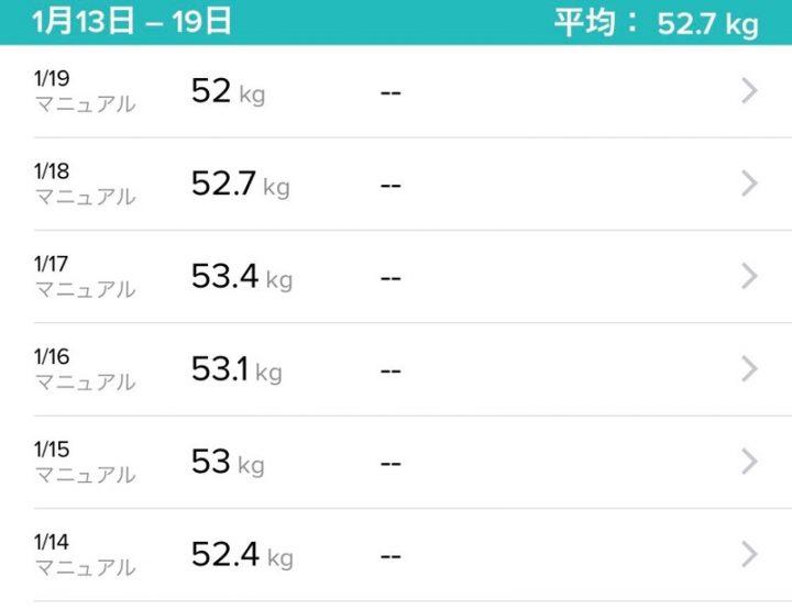 体重記録を示した画面