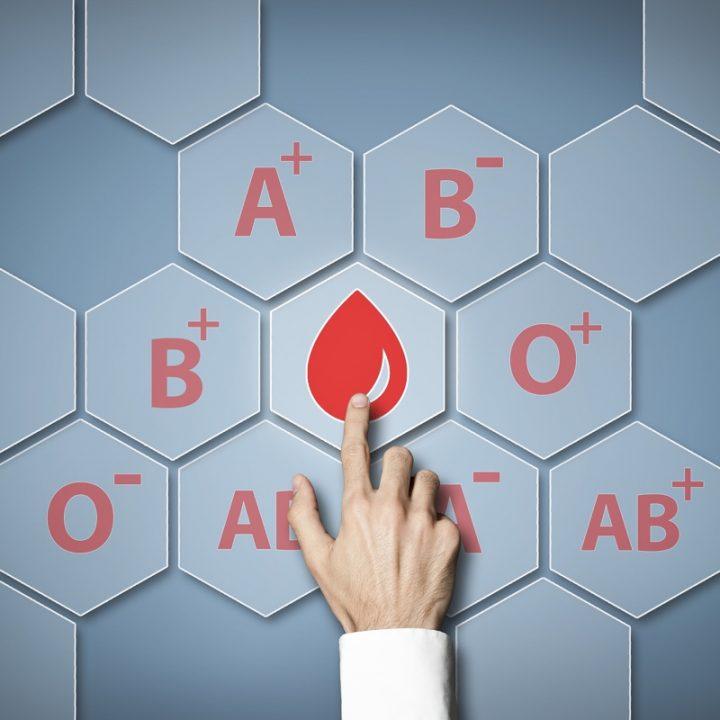 血液型のイメージ