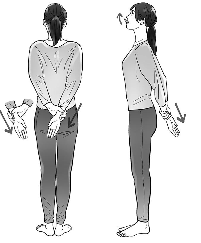 直立した状態で舌を上に出し片方の手で反対の手首を握って下に向かって引っ張っている女性を横と後ろから見たイラストが並んでいる