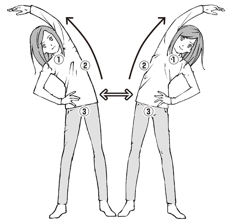 腰に片手をあて、もう一方の手を伸ばして横にストレッチしている女性のイラスト