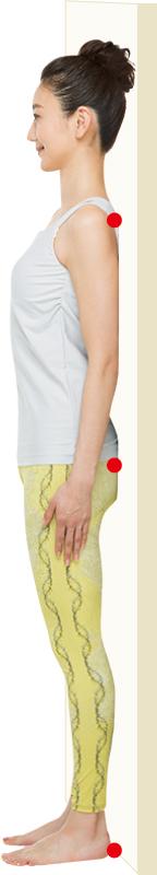 壁に背中をつけてまっすぐ立っている女性。お尻の上と肩に赤い丸印が付いている