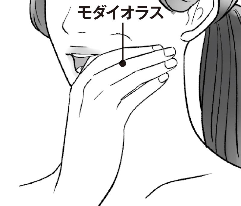 頬のあたりにあるモダイオラス口の中に親指を入れてほぐしているイラスト
