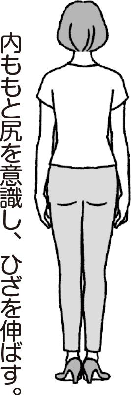 内ももと尻を意識し、ひざを伸ばして立つ女性の後ろ姿イラスト