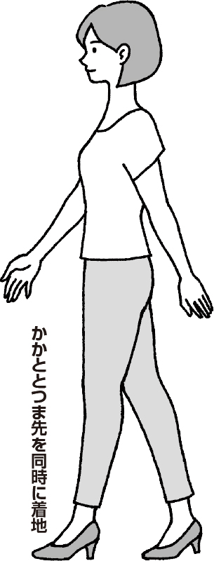 足を踏み出し、かかととつま先を同時に着地した女性のイラスト