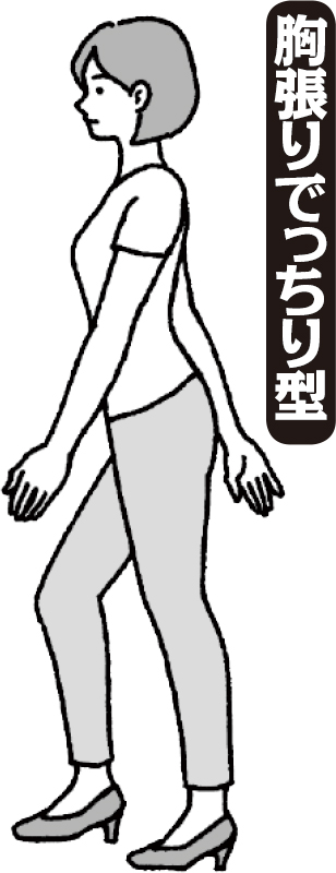胸張りでっちり型で歩く女性イラスト