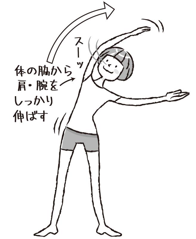 【2】 息を吸いながら、片方の腕を、弧を描くように反対側へ曲げていく。上半身を動かして、脇、肩、腕をしっかり伸ばす。