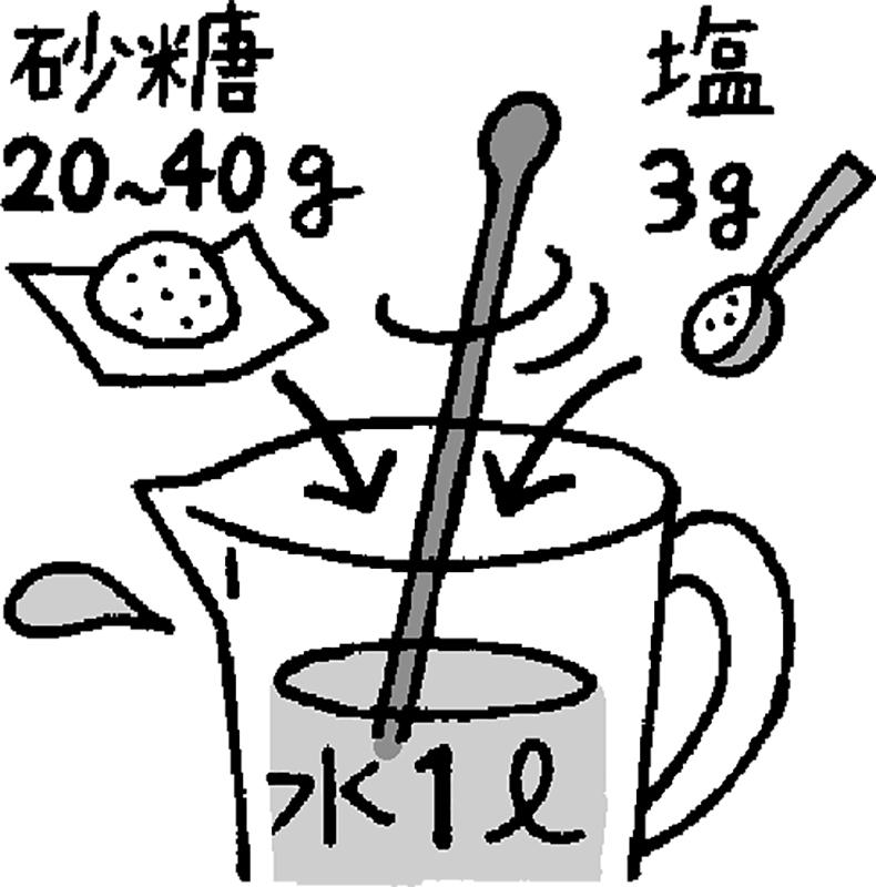 経口補水液の作り方を示したイラスト
