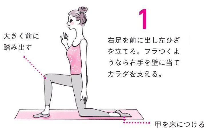 『3days糖質オフダイエット』の腸腰筋ほぐしのやり方1