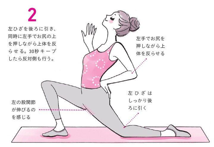 『3days糖質オフダイエット』の腸腰筋ほぐしのやり方2