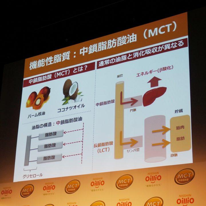 MCTオイル消化の図解