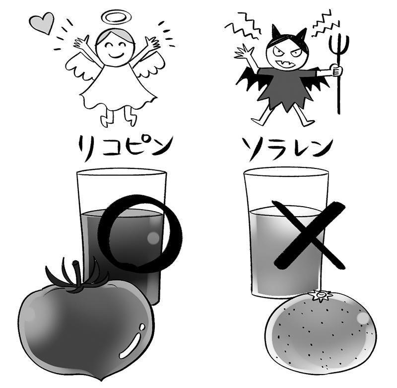 リコピンの入ったトマトジュースは○、ソラレンの入った柑橘系ジュースは×とするイラスト