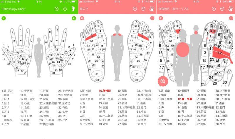アプリ「手足のつぼ」の使用例画面