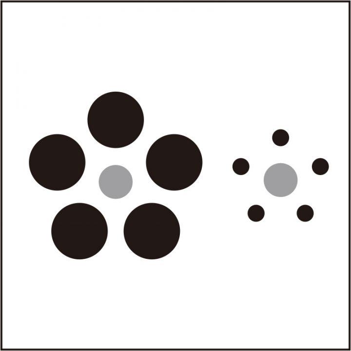 エビングハウス錯視を図式化したもの。同じ大きさの円の周りに大きな円が描かれているもの、小さな円が描かれているものが並んでいる