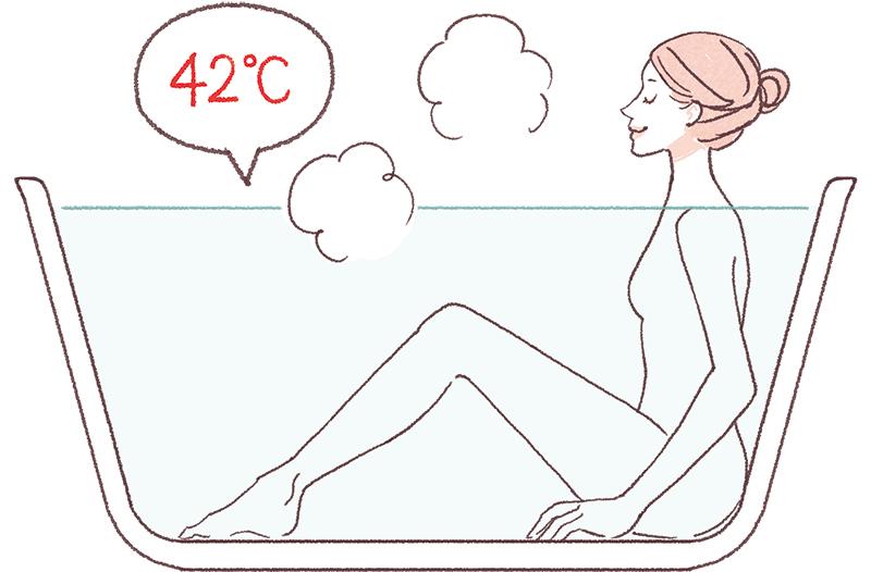 42度の湯船につかっている女性のイラスト
