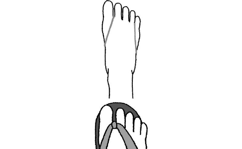 親指と人差し指の間と、薬指と小指の間に輪ゴムをかけたイラストと、下駄の鼻緒のイラスト