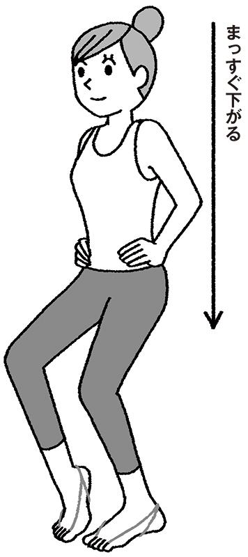 足に輪ゴムをかけ、片方のつま先を立てて屈伸