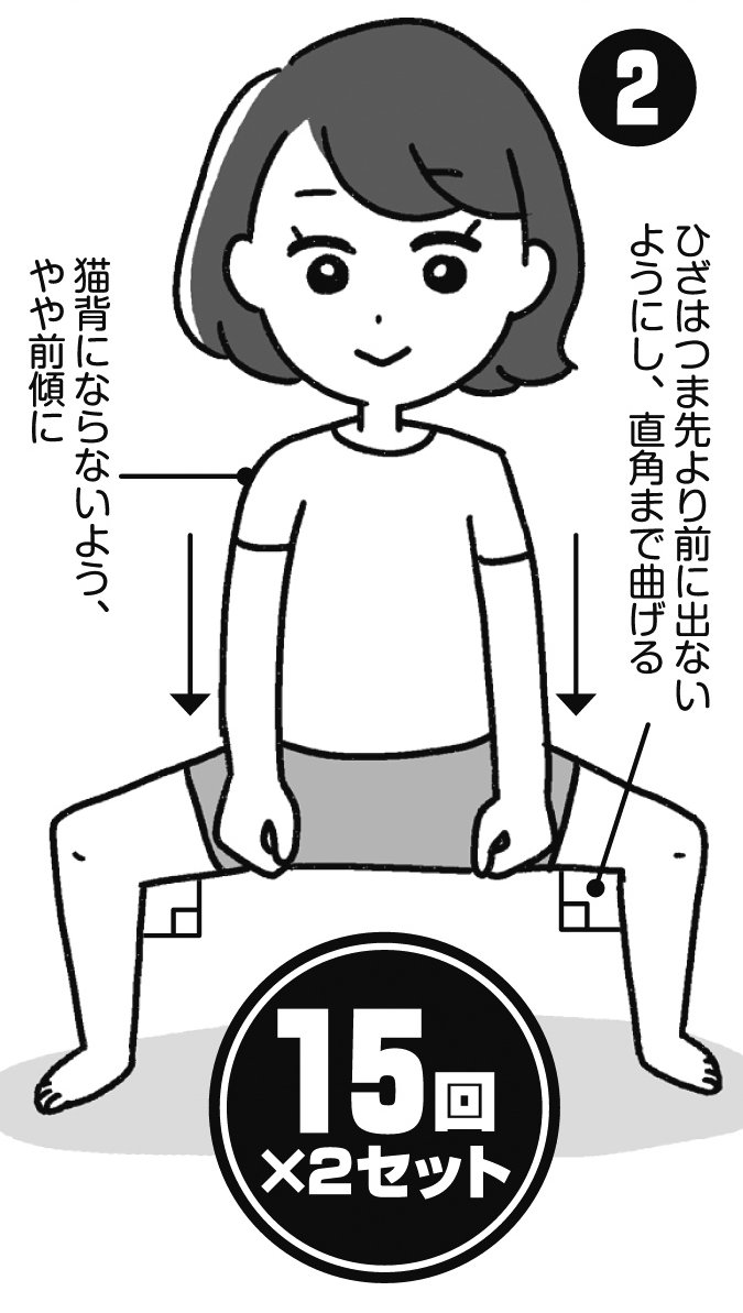 足を開いてひざが直角になるまで腰を落とした女性のイラスト