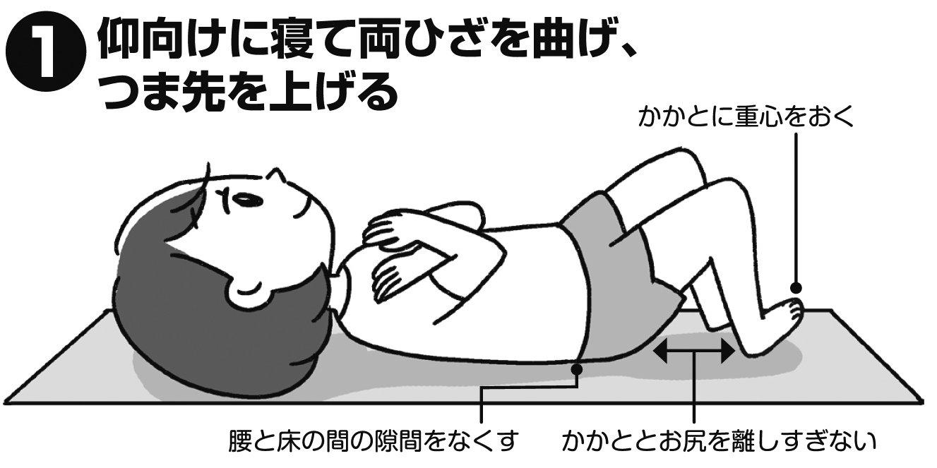 仰向けに寝て両ひざを曲げ、つま先を上げる女性のイラスト