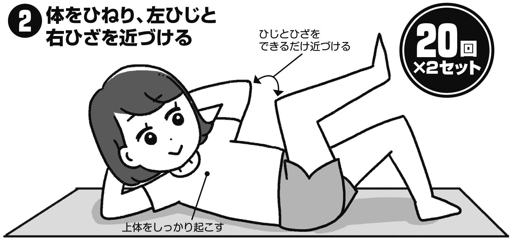 体をひねり左ひじを右ひざを近づける