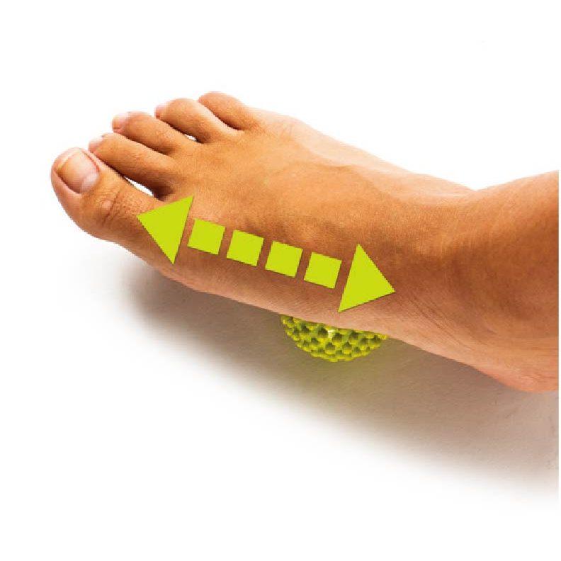 モビポイント マッサージボールを足で転がす場合の方向についての説明写真