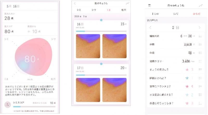 スキンケアアプリ「facelog」の使用例画面