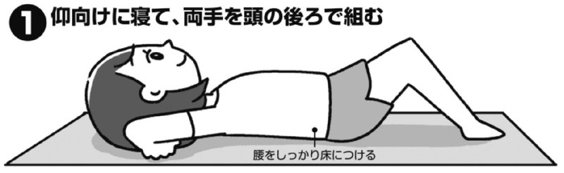 仰向けに寝て、両手を頭の後ろで組んだ女性のイラスト