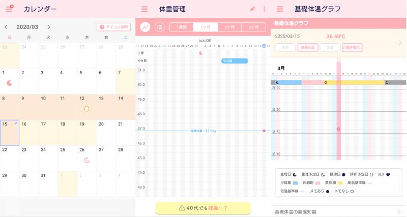 アプリ「ルナルナ」の使用例画面3枚