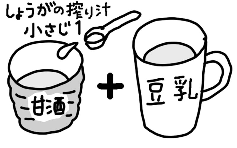 甘酒としょうがの搾り汁小さじ1、豆乳のイラスト