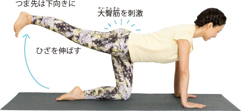 四つん這いになり、片足のひざを伸ばして後ろへ上げている女性
