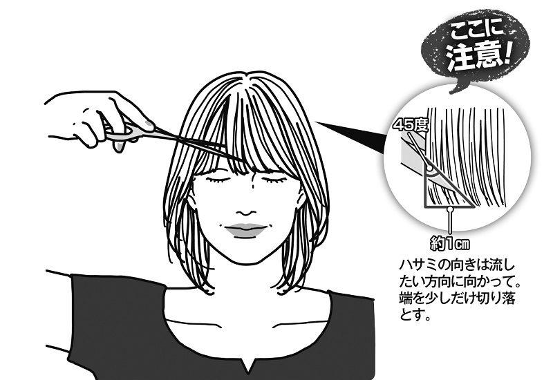 前髪に45度の角度にハサミを入れた女性のイラスト