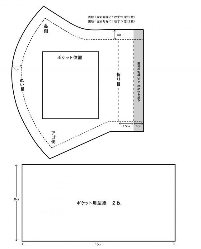 上のマスク用型紙は、縦16cm(最大)、横13.7cm(最大)。※右端の縦は10.5cm