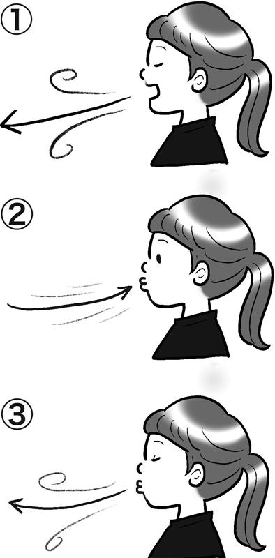 口すぼめ呼吸のやりかたイラスト