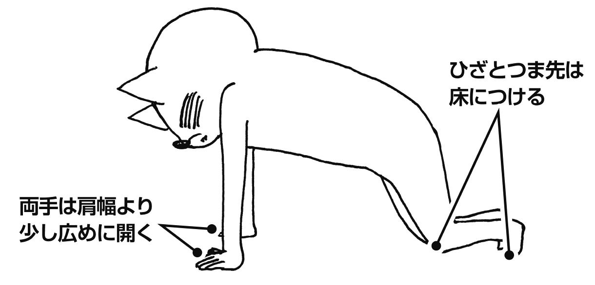 ひざをついて両腕を床についているイラスト