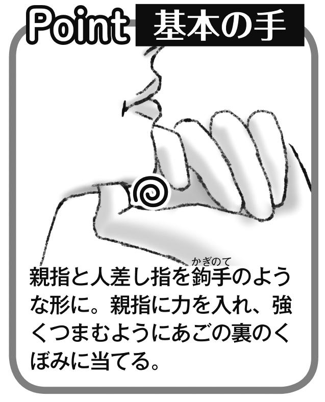 人差し指と親指を顎に沿うような形でマッサージをしている