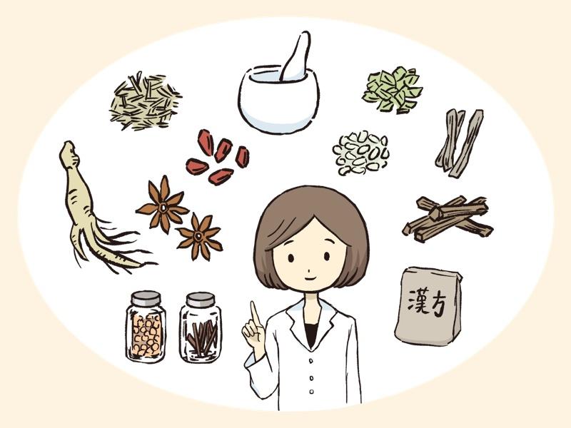 漢方と薬剤師のイラストイメージ